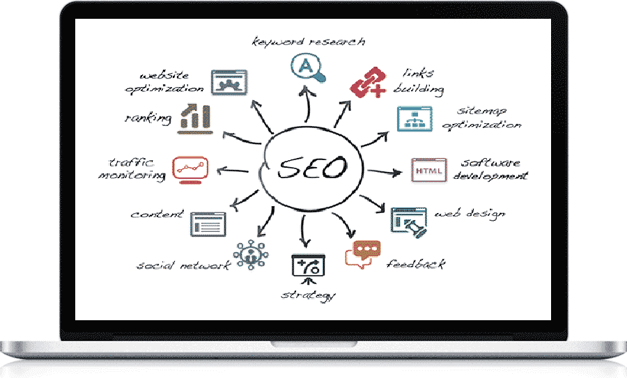 affordable seo packages and save 50% on seo plans